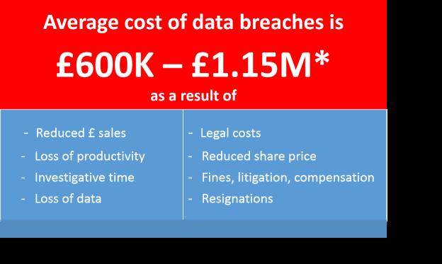 phishing stats Nov 2014